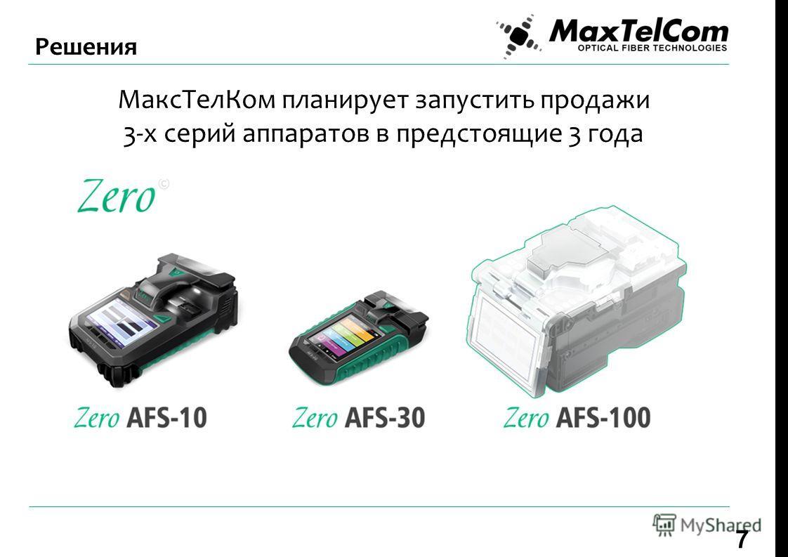 Решения Макс ТелКом планирует запустить продажи 3-х серий аппаратов в предстоящие 3 года 7