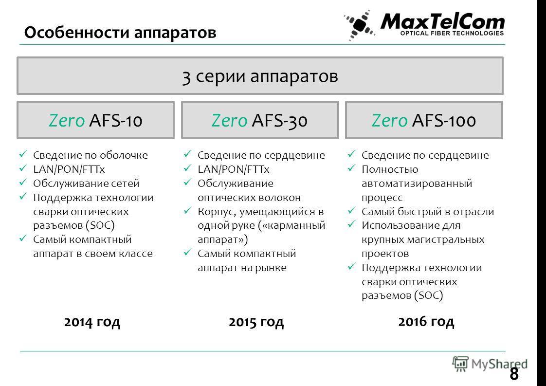 Сведение по оболочке LAN/PON/FTTx Обслуживание сетей Поддержка технологии сварки оптических разъемов (SOC) Самый компактный аппарат в своем классе 2014 год Сведение по сердцевине LAN/PON/FTTx Обслуживание оптических волокон Корпус, умещающийся в одно