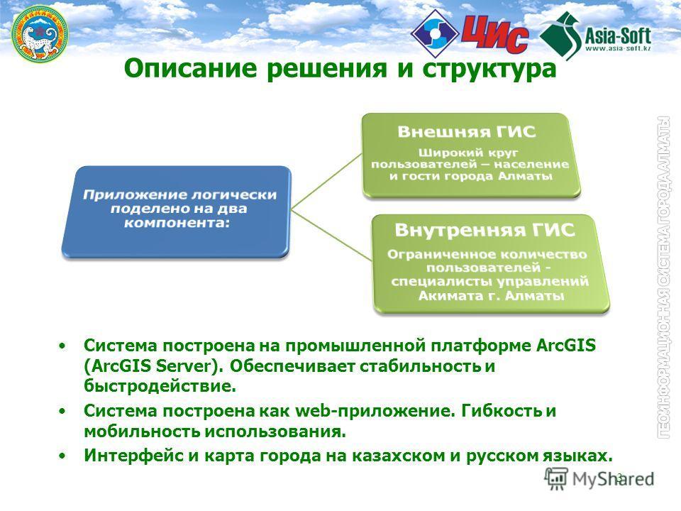 Система построена на промышленной платформе ArcGIS (ArcGIS Server). Обеспечивает стабильность и быстродействие. Система построена как web-приложение. Гибкость и мобильность использования. Интерфейс и карта города на казахском и русском языках. 3 Опис