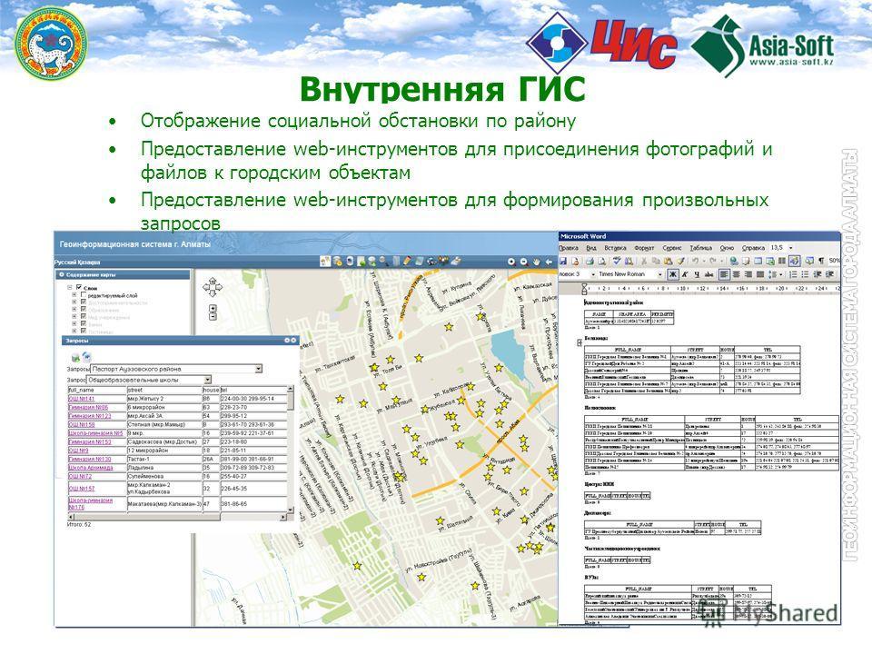 8 Внутренняя ГИС Отображение социальной обстановки по району Предоставление web-инструментов для присоединения фотографий и файлов к городским объектам Предоставление web-инструментов для формирования произвольных запросов