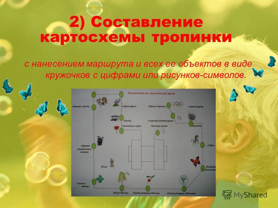 2) Составление картосхемы тропинки с нанесением маршрута и всех ее объектов в виде кружочков с цифрами или рисунков-символов.