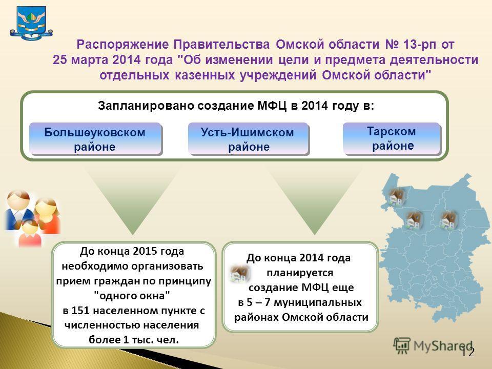 12 Распоряжение Правительства Омской области 13-рп от 25 марта 2014 года