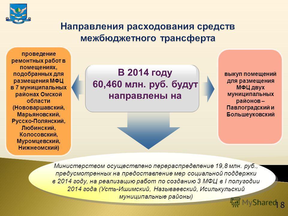 18 В 2014 году 60,460 млн. руб. будут направлены на выкуп помещений для размещения МФЦ двух муниципальных районов – Павлоградский и Большеуковский проведение ремонтных работ в помещениях, подобранных для размещения МФЦ в 7 муниципальных районах Омско