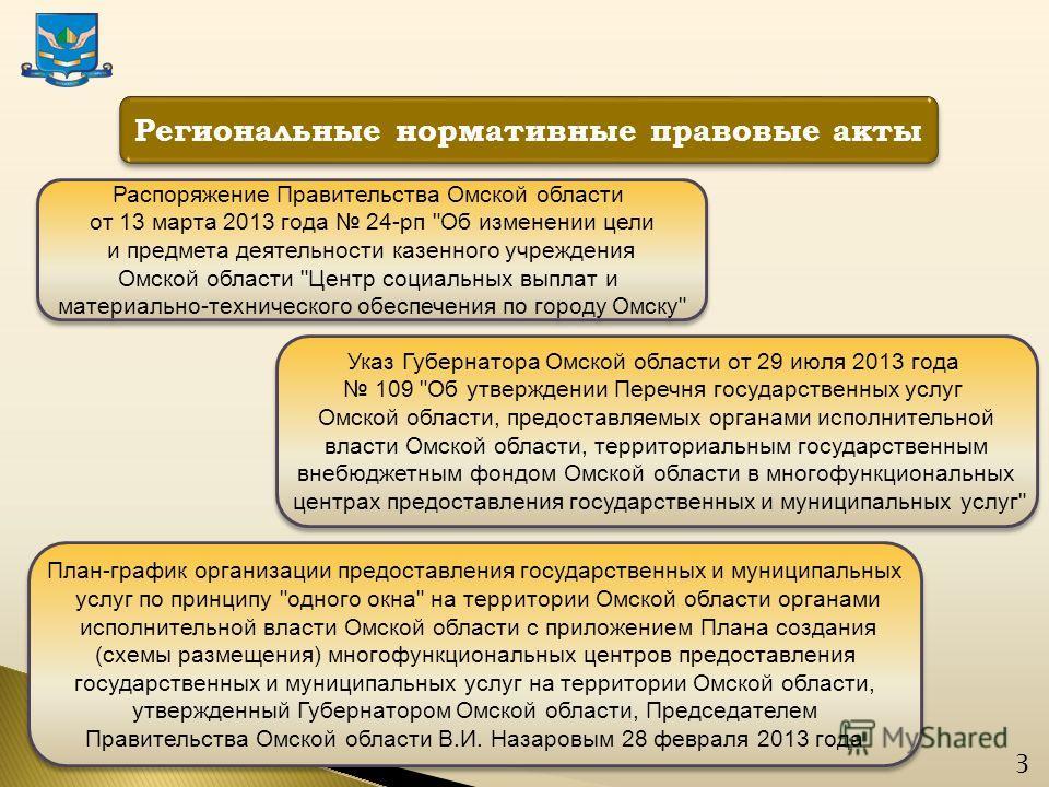 3 Региональные нормативные правовые акты Распоряжение Правительства Омской области от 13 марта 2013 года 24-рп