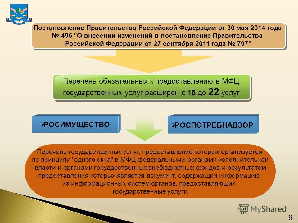 8 Постановление Правительства Российской Федерации от 30 мая 2014 года 496