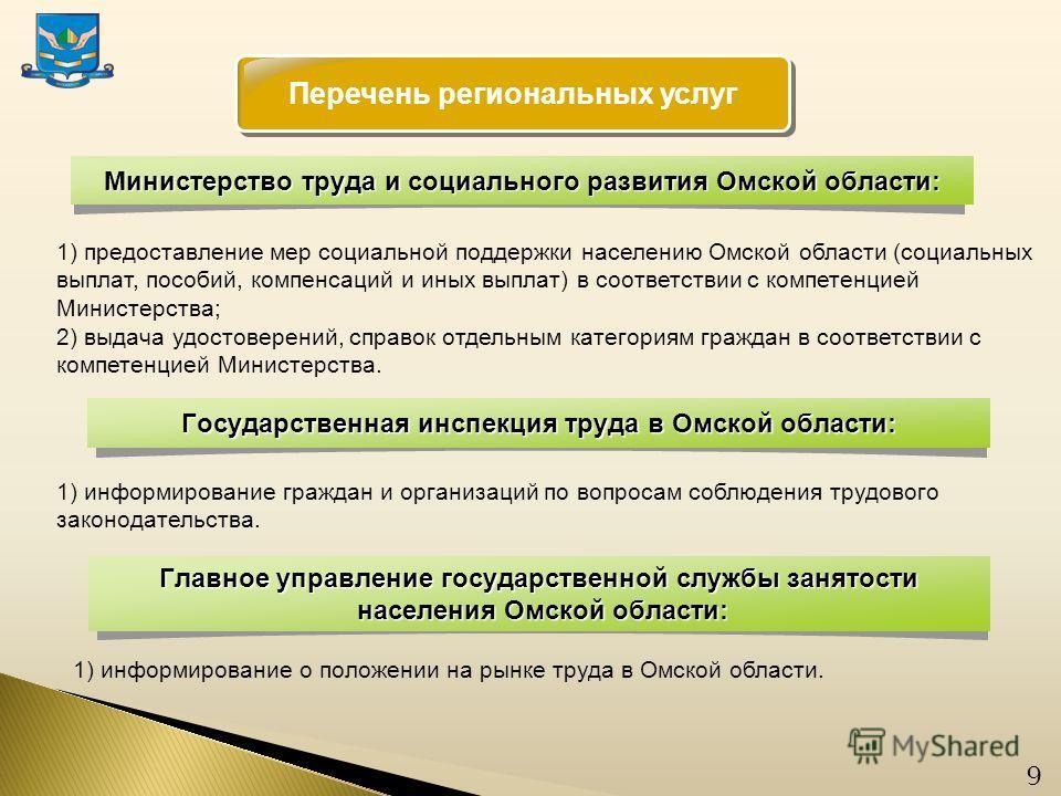9 Перечень региональных услуг 1) предоставление мер социальной поддержки населению Омской области (социальных выплат, пособий, компенсаций и иных выплат) в соответствии с компетенцией Министерства; 2) выдача удостоверений, справок отдельным категория