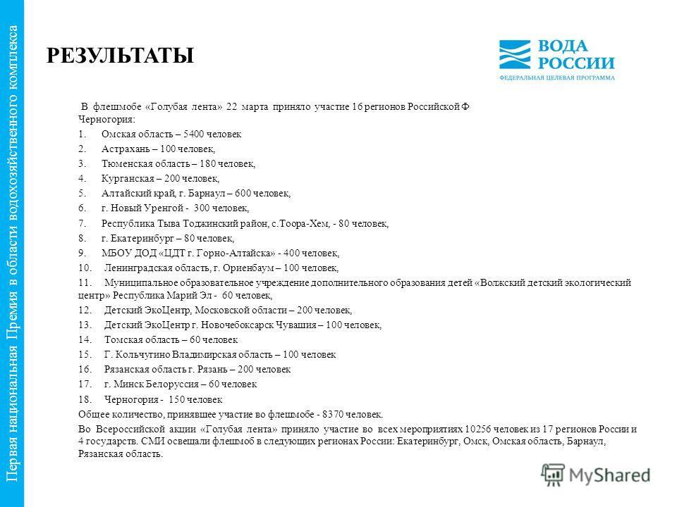 РЕЗУЛЬТАТЫ В флеш-мобе «Голубая лента» 22 марта приняло участие 16 регионов Российской Федерации, а также Белоруссия, Черногория: 1. Омская область – 5400 человек 2. Астрахань – 100 человек, 3. Тюменская область – 180 человек, 4. Курганская – 200 чел