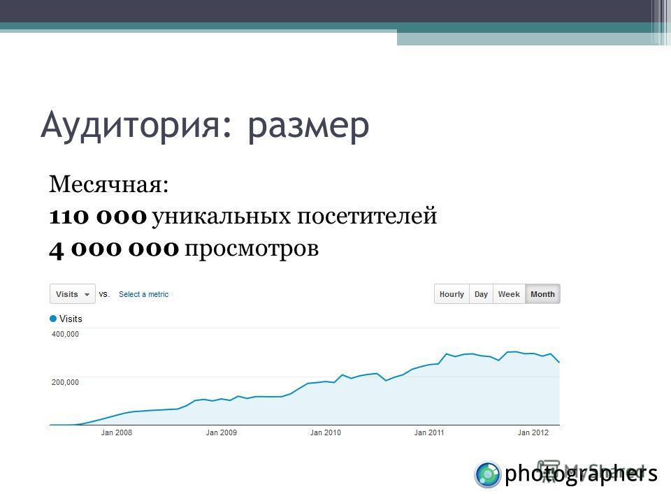 Аудитория: размер Месячная: 110 000 уникальных посетителей 4 000 000 просмотров