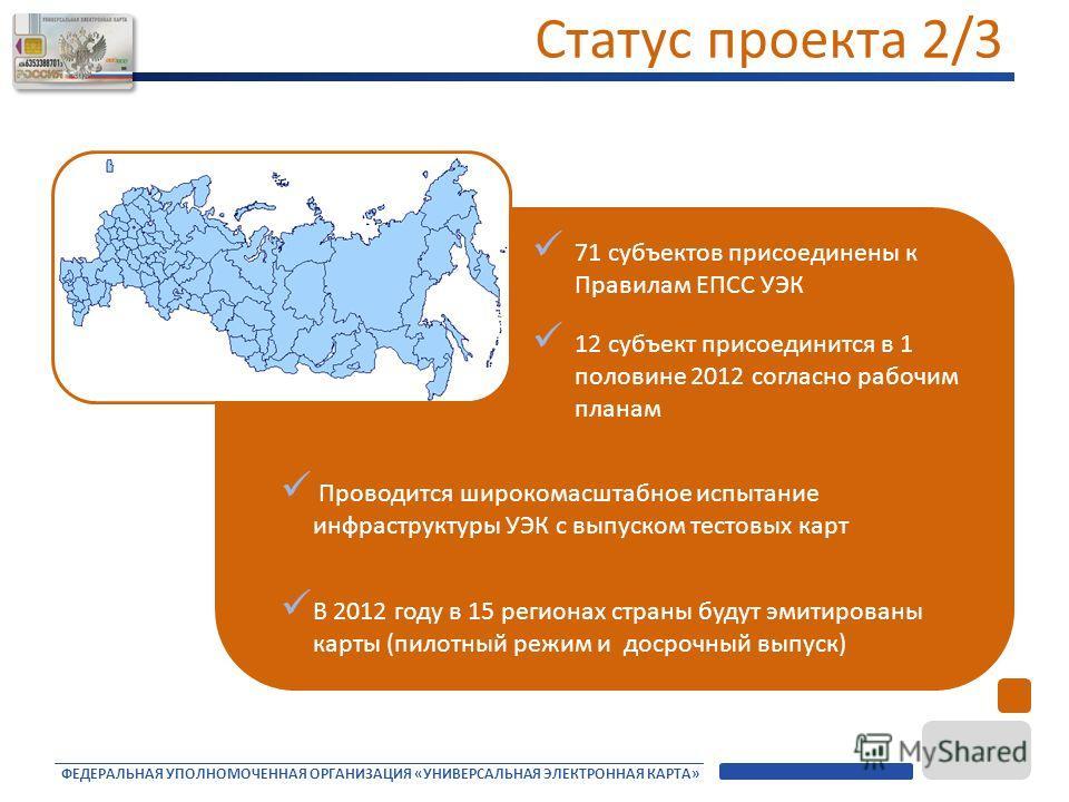ФЕДЕРАЛЬНАЯ УПОЛНОМОЧЕННАЯ ОРГАНИЗАЦИЯ «УНИВЕРСАЛЬНАЯ ЭЛЕКТРОННАЯ КАРТА» 71 субъектов присоединены к Правилам ЕПСС УЭК 12 субъект присоединится в 1 половине 2012 согласно рабочим планам Проводится широкомасштабное испытание инфраструктуры УЭК с выпус