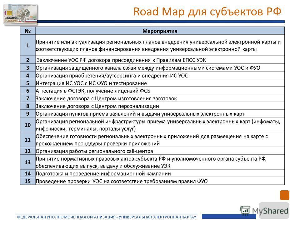 ФЕДЕРАЛЬНАЯ УПОЛНОМОЧЕННАЯ ОРГАНИЗАЦИЯ «УНИВЕРСАЛЬНАЯ ЭЛЕКТРОННАЯ КАРТА» Road Map для субъектов РФ