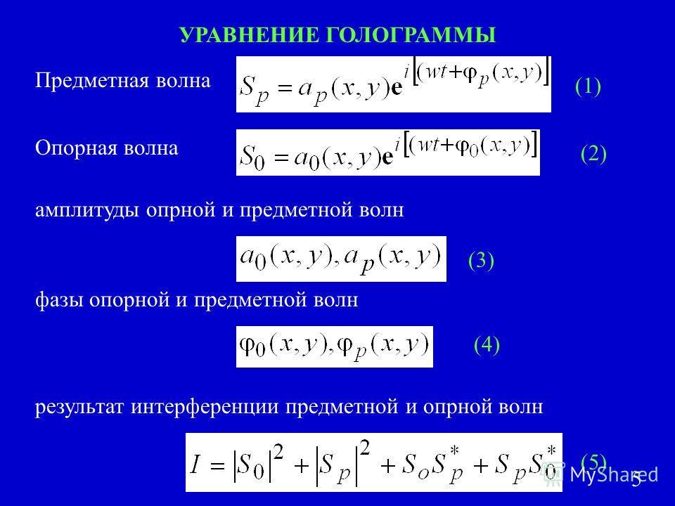 УРАВНЕНИЕ ГОЛОГРАММЫ Предметная волна Опорная волна амплитуды опорной и предметной волн фазы опорной и предметной волн (1) (2) (3) (4) результат интерференции предметной и опорной волн (5) 5