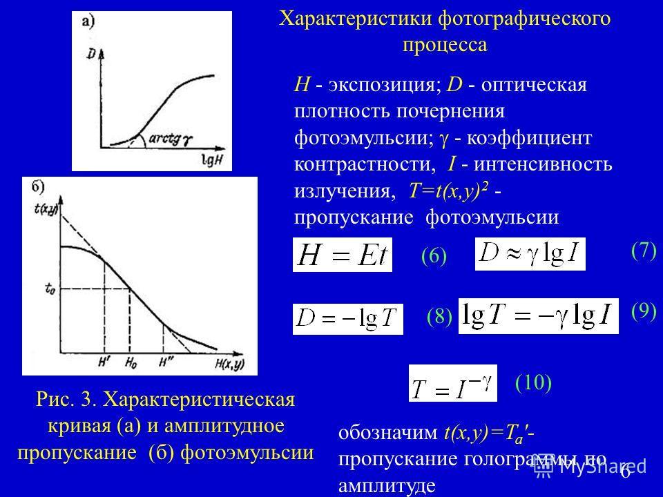 Рис. 3. Характеристическая кривая (а) и амплитудное пропускание (б) фотоэмульсии Характеристики фотографического процесса (7) (9) обозначим t(x,y)=T a '- пропускание голограммы по амплитуде (6) (8) H - экспозиция; D - оптическая плотность почернения