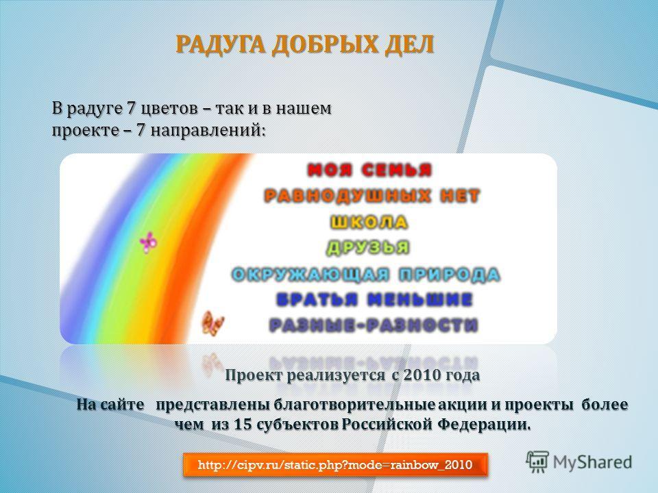 РАДУГА ДОБРЫХ ДЕЛ Проект реализуется с 2010 года На сайте представлены благотворительные акции и проекты более чем из 15 субъектов Российской Федерации. В радуге 7 цветов – так и в нашем проекте – 7 направлений : http://cipv.ru/static.php?mode=rainbo