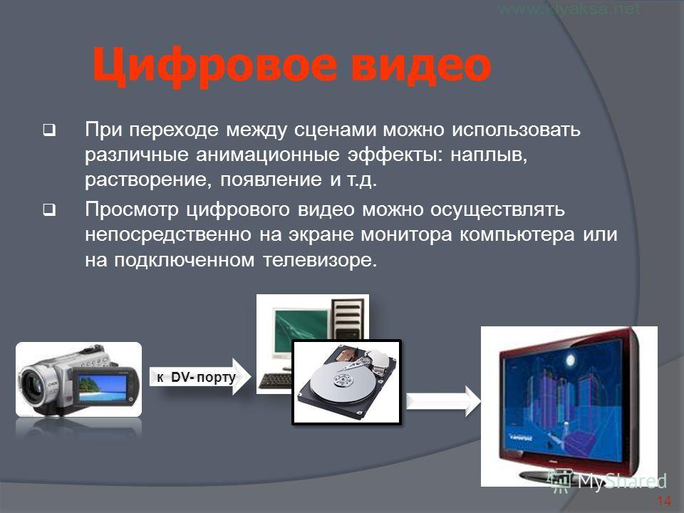 14 Цифровое видео При переходе между сценами можно использовать различные анимационные эффекты: наплыв, растворение, появление и т.д. Просмотр цифрового видео можно осуществлять непосредственно на экране монитора компьютера или на подключенном телеви