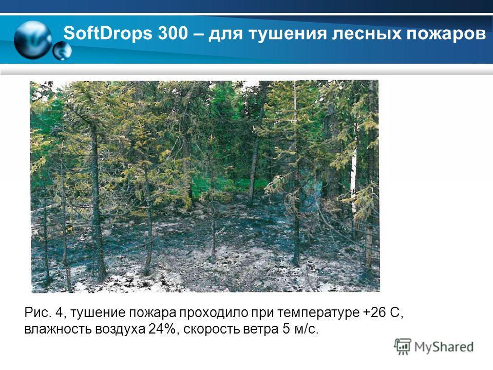Рис. 4, тушение пожара проходило при температуре +26 С, влажность воздуха 24%, скорость ветра 5 м/с. SoftDrops 300 – для тушения лесных пожаров
