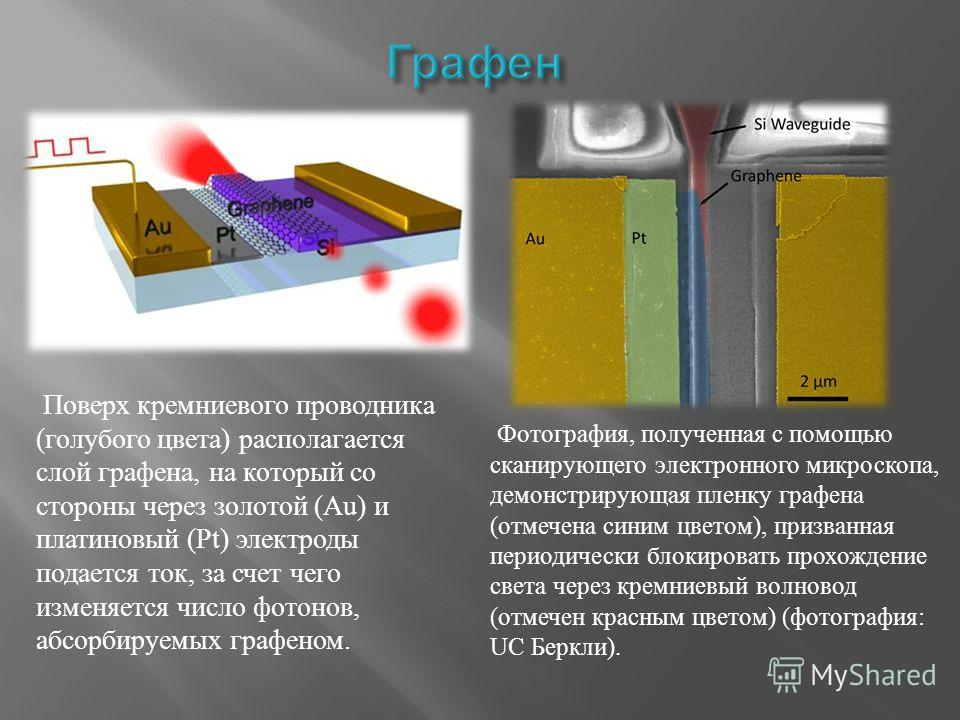 Поверх кремниевого проводника (голубого цвета) располагается слой графена, на который со стороны через золотой (Au) и платиновый (Pt) электроды подается ток, за счет чего изменяется число фотонов, абсорбируемых графеном. Фотография, полученная с помо