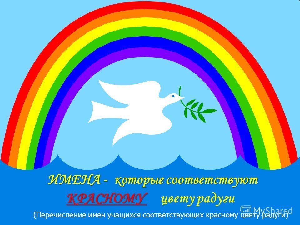 ИМЕНА - которые соответствуют КРАСНОМУ КРАСНОМУ цвету радуги (Перечисление имен учащихся соответствующих красному цвету радуги) (Можно вставить фотографии обучающихся соответствующих этому цвету радуги)