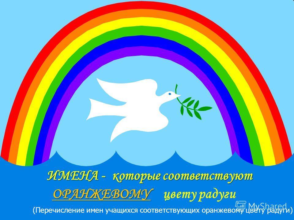 ИМЕНА - которые соответствуют ОРАНЖЕВОМУ ОРАНЖЕВОМУ цвету радуги (Перечисление имен учащихся соответствующих оранжевому цвету радуги) (Можно вставить фотографии обучающихся соответствующих этому цвету радуги)