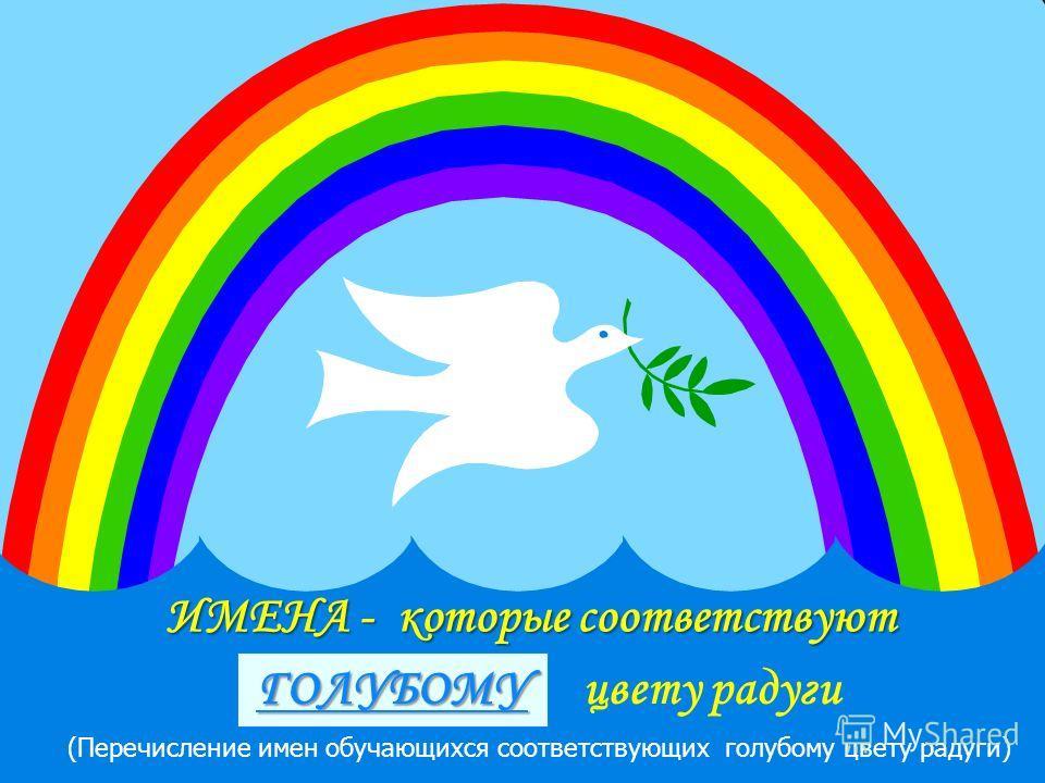 ИМЕНА - которые соответствуют ГОЛУБОМУ (Перечисление имен обучающихся соответствующих голубому цвету радуги) цвету радуги (Можно вставить фотографии обучающихся соответствующих этому цвету радуги)