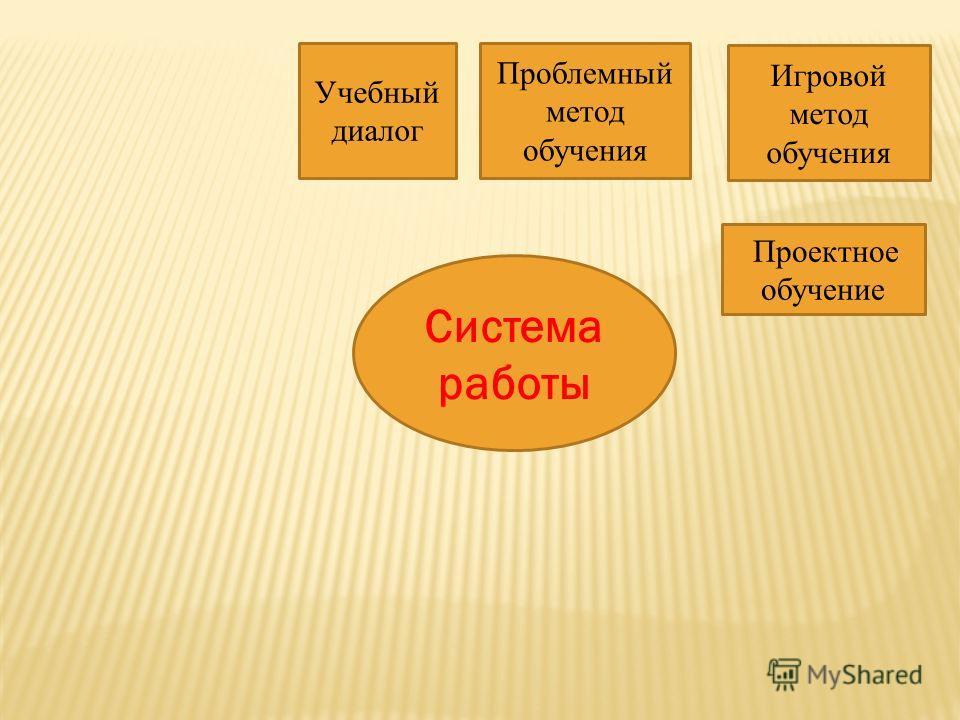 Система работы Учебный диалог Проблемный метод обучения Игровой метод обучения Проектное обучение