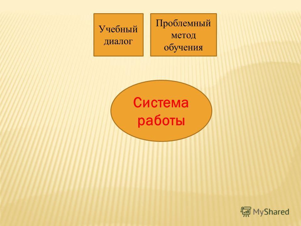 Система работы Учебный диалог Проблемный метод обучения