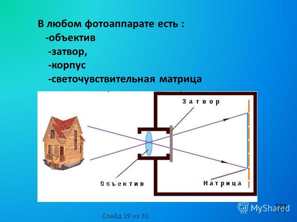 В любом фотоаппарате есть : -объектив -затвор, -корпус -светочувствительная матрица [3] Слайд 19 из 31