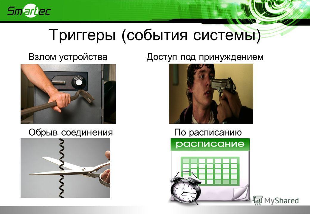 Триггеры (события системы) Доступ под принуждением Взлом устройства Обрыв соединения По расписанию