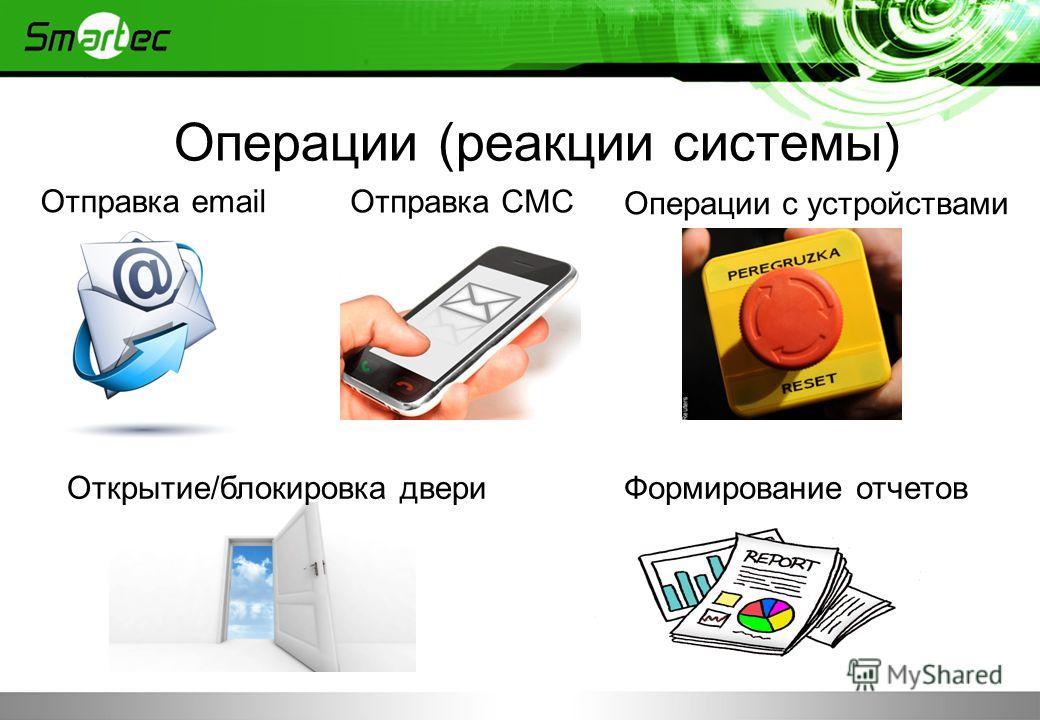Операции (реакции системы) Отправка email Отправка СМС Операции с устройствами Открытие/блокировка двери Формирование отчетов