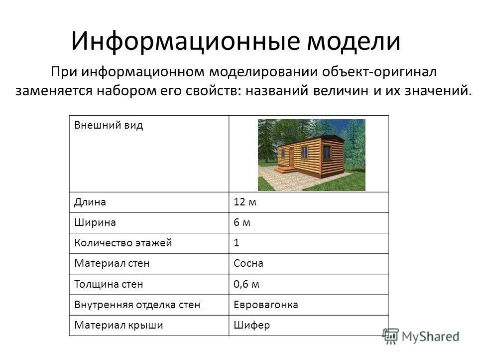 Информационные модели При информационном моделировании объект-оригинал заменяется набором его свойств: названий величин и их значений. Внешний вид Длина 12 м Ширина 6 м Количество этажей 1 Материал стен Сосна Толщина стен 0,6 м Внутренняя отделка сте