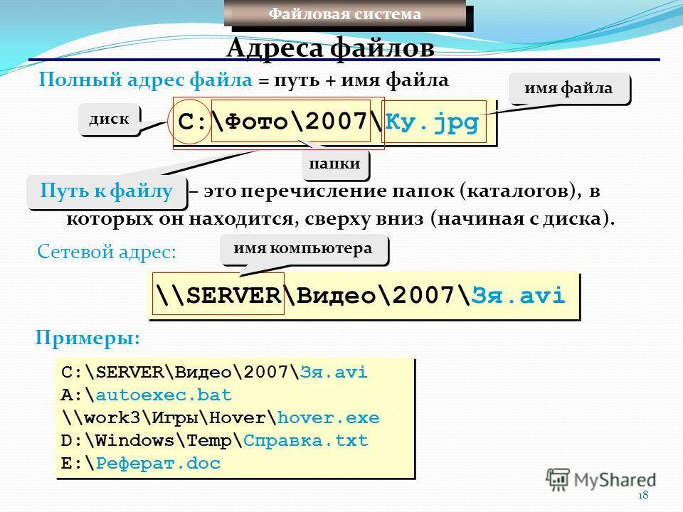 18 Адреса файлов C:\Фото\2007\Ку.jpg диск папки имя файла \\SERVER\Видео\2007\Зя.avi имя компьютера C:\SERVER\Видео\2007\Зя.avi A:\autoexec.bat \\work3\Игры\Hover\hover.exe D:\Windows\Temp\Справка.txt E:\Реферат.doc C:\SERVER\Видео\2007\Зя.avi A:\aut