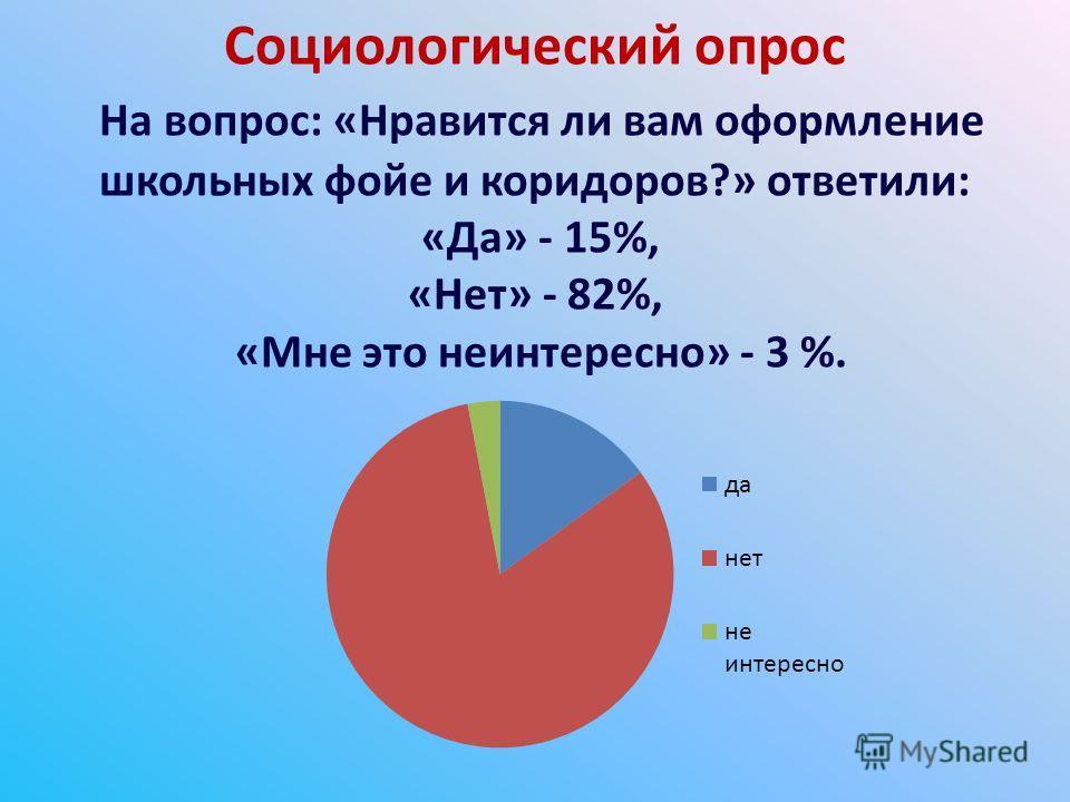 Социологический опрос На вопрос: «Нравится ли вам оформление школьных фойе и коридоров?» ответили: «Да» - 15%, «Нет» - 82%, «Мне это неинтересно» - 3 %.
