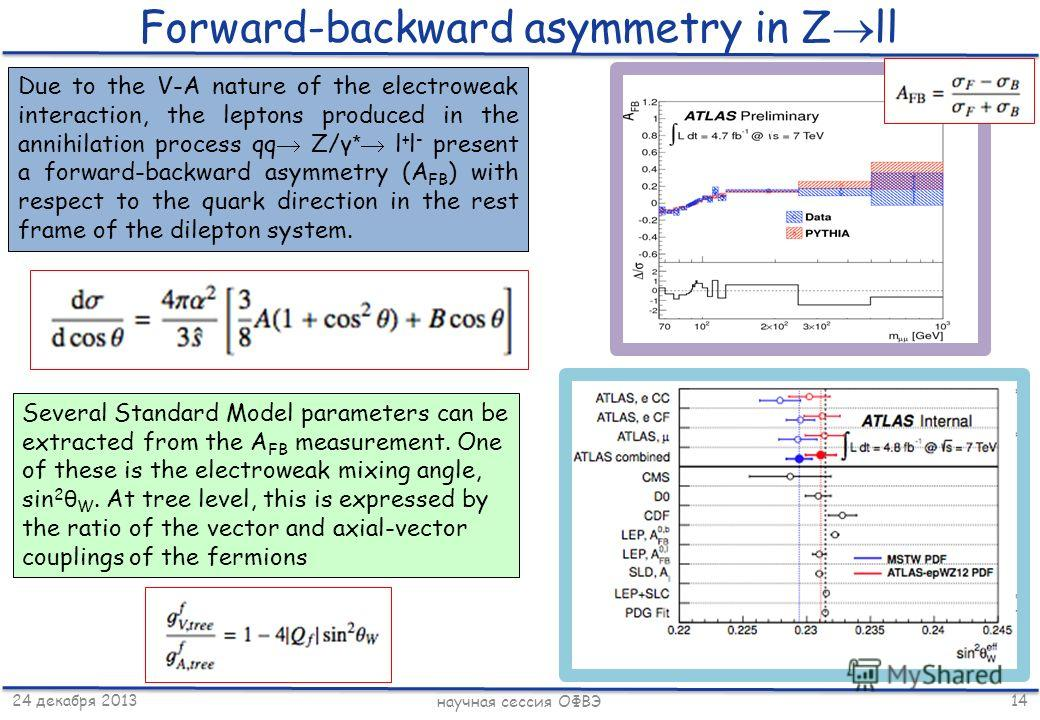 24 декабря 2013 научная сессия ОФВЭ 14 Forward-backward asymmetry in Z ll Due to the V-A nature of the electroweak interaction, the leptons produced in the annihilation process qq Z/γ * l + l - present a forward-backward asymmetry (A FB ) with respec