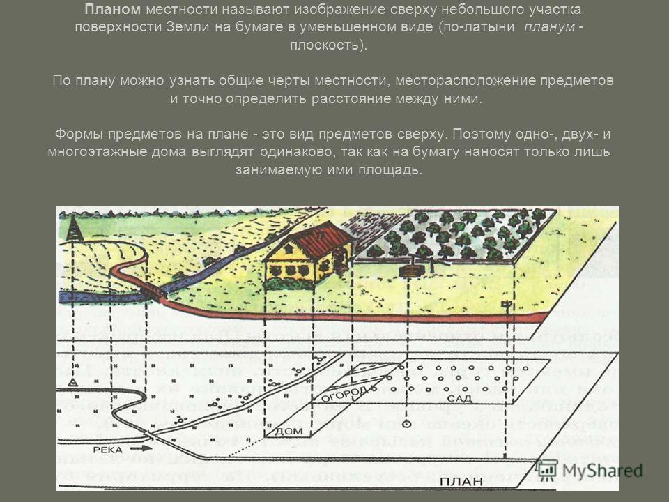 Планом местности называют изображение сверху небольшого участка поверхности Земли на бумаге в уменьшенном виде (по-латыни планом - плоскость). По плану можно узнать общие черты местности, месторасположение предметов и точно определить расстояние меж