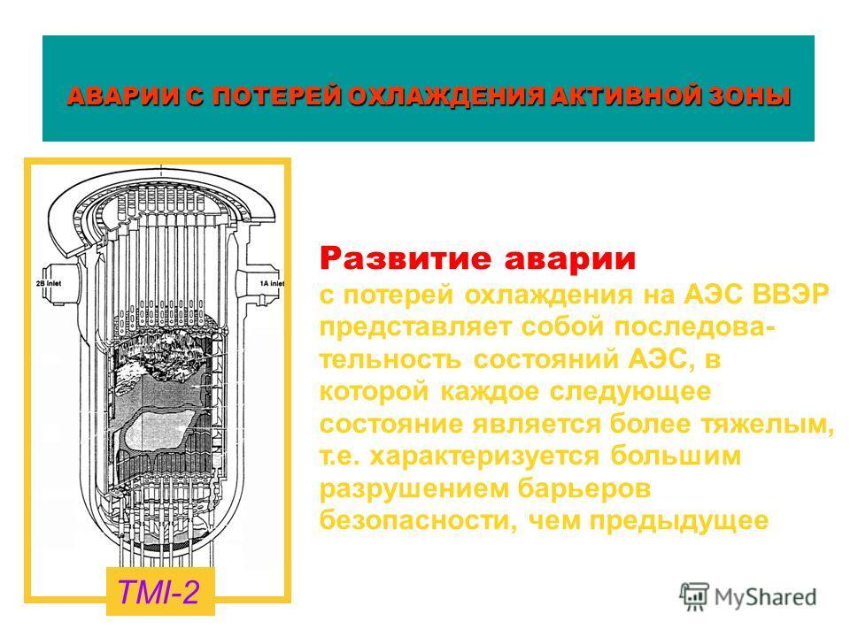 АВАРИИ С ПОТЕРЕЙ ОХЛАЖДЕНИЯ АКТИВНОЙ ЗОНЫ Развитие аварии с потерей охлаждения на АЭС ВВЭР представляет собой последовательность состояний АЭС, в которой каждое следующее состояние является более тяжелым, т.е. характеризуется большим разрушением барь