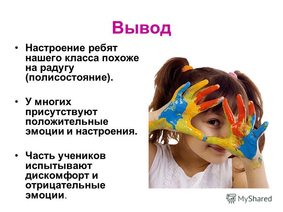 Вывод Настроение ребят нашего класса похоже на радугу (поли состояние). У многих присутствуют положительные эмоции и настроения. Часть учеников испытывают дискомфорт и отрицательные эмоции.