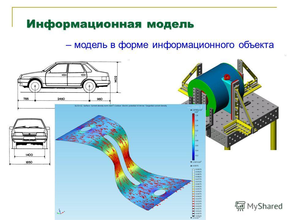 Информационная модель – модель в форме информационного объекта