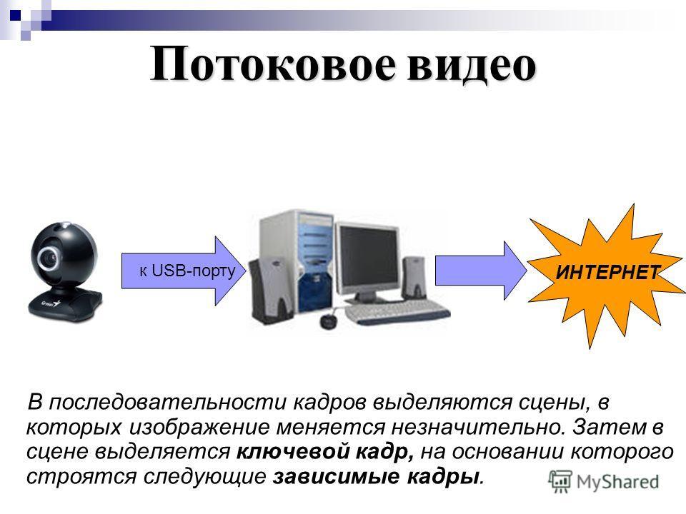 Потоковое видео В последовательности кадров выделяются сцены, в которых изображение меняется незначительно. Затем в сцене выделяется ключевой кадр, на основании которого строятся следующие зависимые кадры. к USB-порту ИНТЕРНЕТ