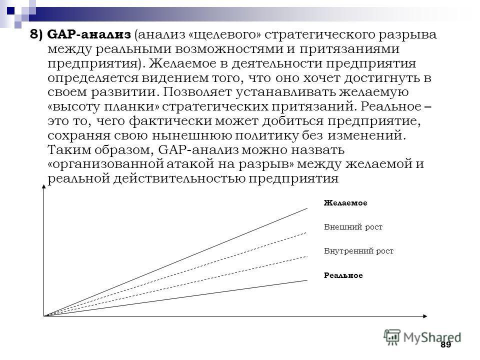 89 8) GAP-анализ (анализ «щелевого» стратегического разрыва между реальными возможностями и притязаниями предприятия). Желаемое в деятельности предприятия определяется видением того, что оно хочет достигнуть в своем развитии. Позволяет устанавливать