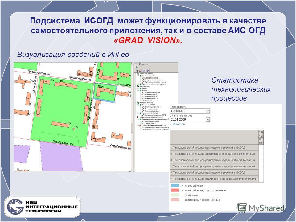 Подсистема ИСОГД может функционировать в качестве самостоятельного приложения, так и в составе АИС ОГД «GRAD VISION». Визуализация сведений в Ин Гео Статистика технологических процессов
