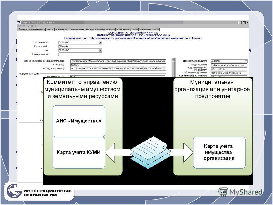Подсистема «Карты учета» Подсистема «Карты учета» предназначена для автоматизации обмена данными об имуществе, переданном на баланс в муниципальные унитарные предприятия и организации. Подсистема является отчуждаемым модулем, который имеет две модифи