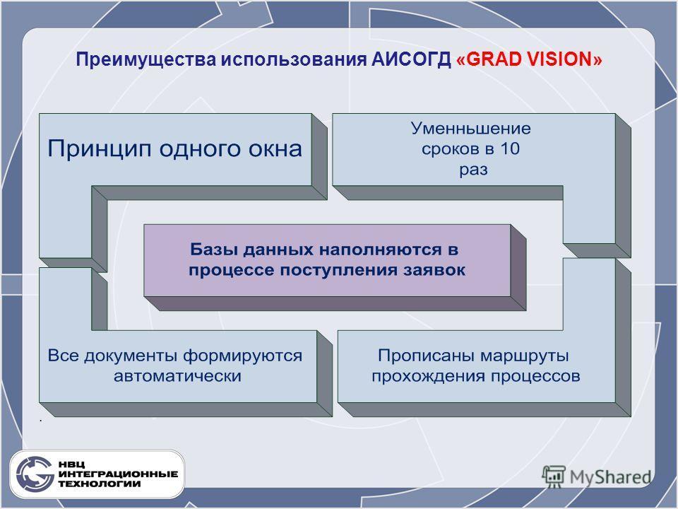 Преимущества использования АИСОГД «GRAD VISION».