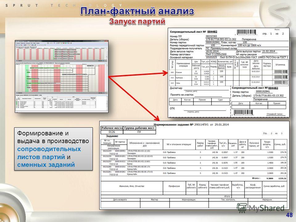 Формирование и выдача в производство сопроводительных листов партий и сменных заданий 48
