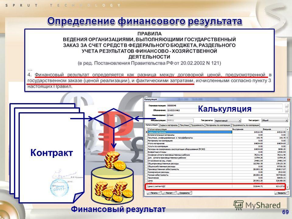 69 Договор Контракт Калькуляция Финансовый результат
