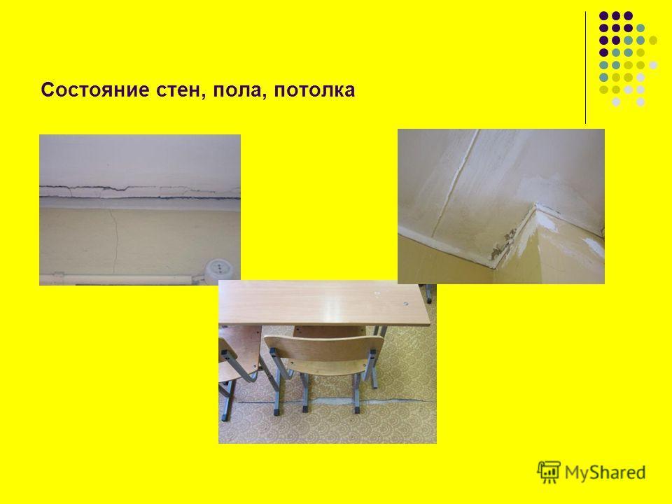 Состояние стен, пола, потолка
