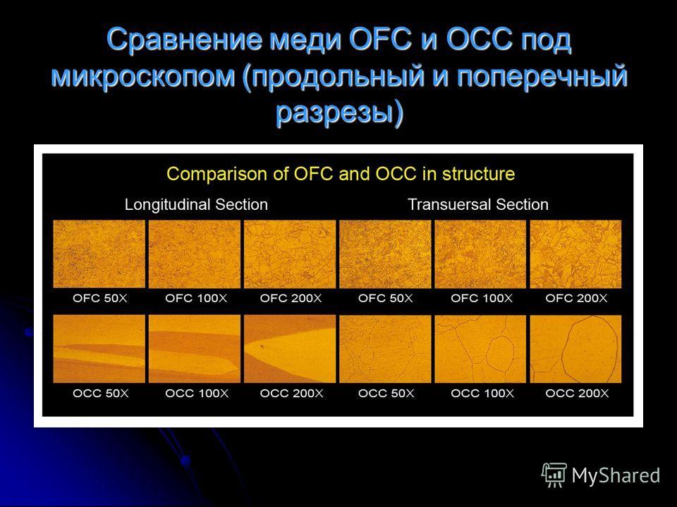 Сравнение меди OFC и OCC под микроскопом (продольный и поперечный разрезы)