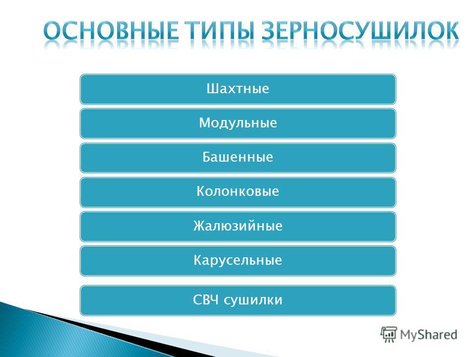 Шахтные МодульныеБашенные КолонковыеЖалюзийные КарусельныеСВЧ сушилки