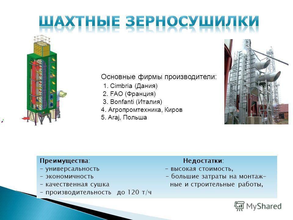 СВУ-60 СВТ-40 СВТ-30 СПО-100 СПС-10 Преимущества: Недостатки: - универсальность - высокая стоимость, - экономичность - большие затраты на монтаж- - качественная сушка ные и строительные работы, - производительность до 120 т/ч Основные фирмы производи