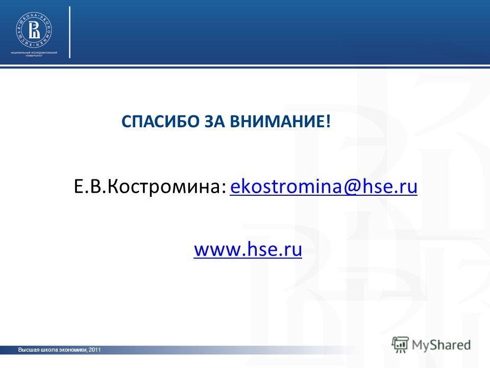 Е.В.Костромина: ekostromina@hse.ruekostromina@hse.ru www.hse.ru СПАСИБО ЗА ВНИМАНИЕ! Высшая школа экономики, 2011