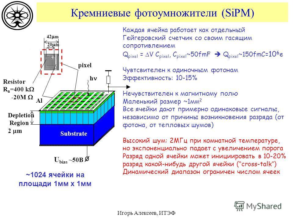 Кремниевые фотоумножители (SiPM) Игорь Алексеев, ИТЭФ Resistor R n =400 k -20M ~1024 ячейки на площади 1 мм х 1 мм ~50В Каждая ячейка работает как отдельный Гейгеровский счетчик со своим гасящим сопротивлением Q pixel = V C pixel, C pixel ~50fmF Q pi