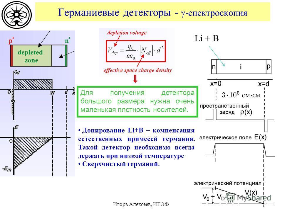 Германиевые детекторы - -спектроскопия Игорь Алексеев, ИТЭФ Li + B Для получения детектора большого размера нужна очень маленькая плотность носителей. Допирование Li+B – компенсация естественных примесей германия. Такой детектор необходимо всегда дер